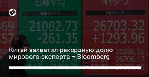Китай захватил рекордную долю мирового экспорта – Bloomberg