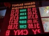 На рынке – идеальный баланс. Каким будет курс доллара в среду, 27 января