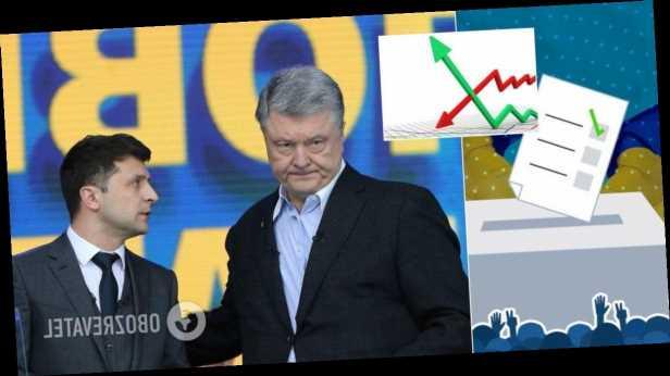 Порошенко и Зеленский лидируют в президентском рейтинге – опрос