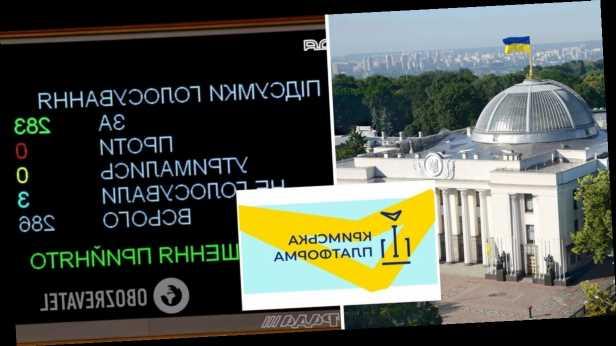 В Раде поддержали обращение к миру из-за »Крымской платформы»: что содержит документ